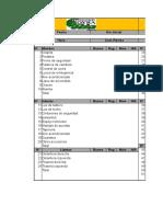 Tabla 2 Formatos de Revision Preoperacional