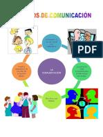 estilosdecomu-091216183455-phpapp02.pdf