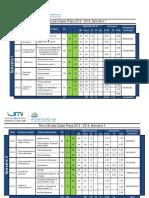 Projet Plan_Etudes_FCPI.pdf