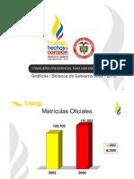 graficas_balance_ Consejería para San Andrés y Chocó