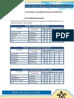 316284392-Plantillas-Para-La-Elaboracion-Del-Diagnostico.docx
