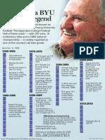 LaVell Edwards Timeline