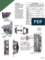 AOD General Data.pdf