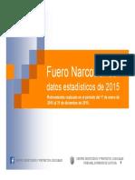 Informe Narcotráfico Año 2015 v5