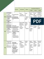 Programa Curricular Institucional 2011
