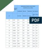 Tabla Dimensiones Minimas
