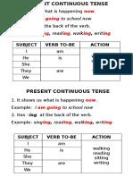 Notes Present Continuous Tense y4