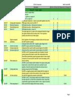 5220 ECOS Components.pdf