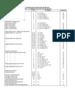 Tabel Bab 2.3.pdf