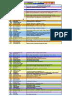 Documents.tips Comandos Datamine Studio