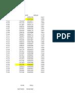 Puntos Para Costo de Topografia MPJ