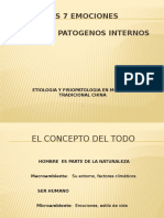 Factores Patogenos Internos Emociones