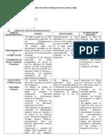 Informe Tecnico Pedagógico Cta Yes