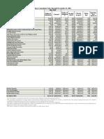 Table Lbbtn Transactions Through November 25 2016