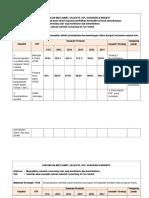Perancangan Strategik Sains 2015 (Terkini)