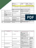 Job HAzard Analysis Welding Operations Miftah