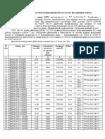 DM_400G.pdf