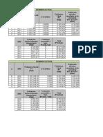 Analisis_tecnico_y_financiero_de_confecciones_textiles.xls