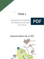 Sistemas de Transporte y Distribucion de Energia Electrica