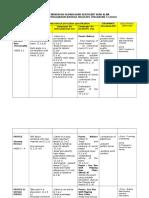 RPT BI T5 (1)