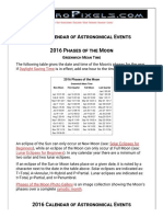 2016 Calendar of Astronomical Events ( Greenwich Mean Time )