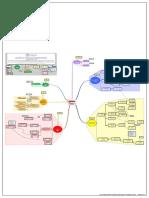 Plan de Estudios- Carrera Ingeniería Sistemas