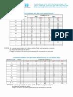 Tabela Corrente Nominal Dos Motores Monofasicos