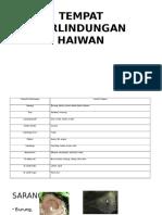 TEMPAT PERLINDUNGAN HAIWAN.pptx