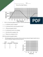 Worksheet Velocity Graph.doc