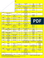 International Comparision of Standards.pdf