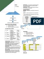 RA-9514-CDEP-NOTES.docx