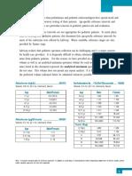 _Reference_Ranges_Pediatric_Endocrin.pdf