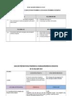Plan Strategik Pjk 2017-2019