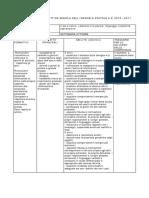 UDA Scuola Infanzia Statale programma didattico