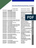 DNP 8000 - Corrosion Inhibitor Series - Information