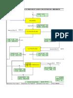 Diagrama de Flujo Planta Marta - DIGESA 2