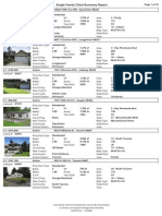 Foreclosure list for Pierce County, Washington including Tacoma, Gig Harbor, and Puyallup bank owned homes for sale