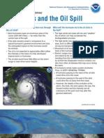 Hurricanes Oil Factsheet
