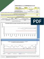 Ejemplo Analisis Estadistico Del Concreto