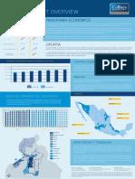 Overview Retail Market Report 1S 2016 Esp