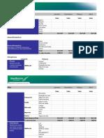 Planilha Orçamento