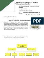 Planificación motto m2 de 2° - motto 2015