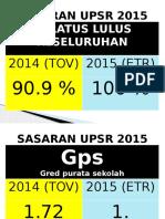 SASARAN UPSR 2015