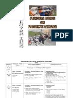 Rancangan Pengajaran Tahunan Pjk Tingkatan 1