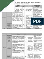 INFORME  DE GESTION ANUAL.doc