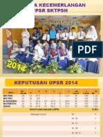 CEMERLANG UPSR 2015