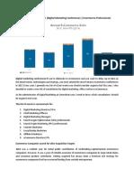 Elysium Technologies | Digital Marketing |Financing |Forecasting |Co-founder |Rich Internet Application |user interface designer