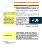 P3_E3_perifericos