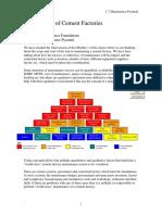 Maintenance 1.7 Maintenance Pyramid