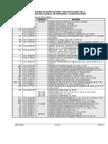 OGUC Marzo 2016 (discapacidad - ascensores).pdf